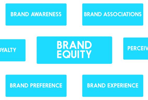 Brand equity: en qué consiste el concepto y cómo se construye