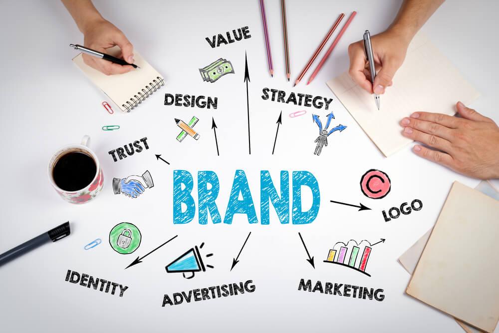personas diseño branding