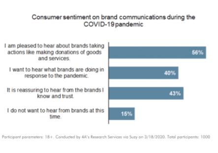 Estudio deseo ciudadanos británicos comunicación de las marcas