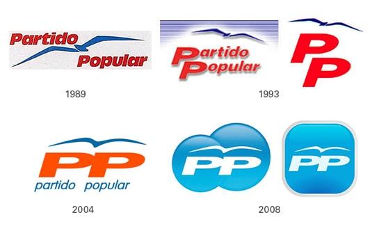 Historia PP