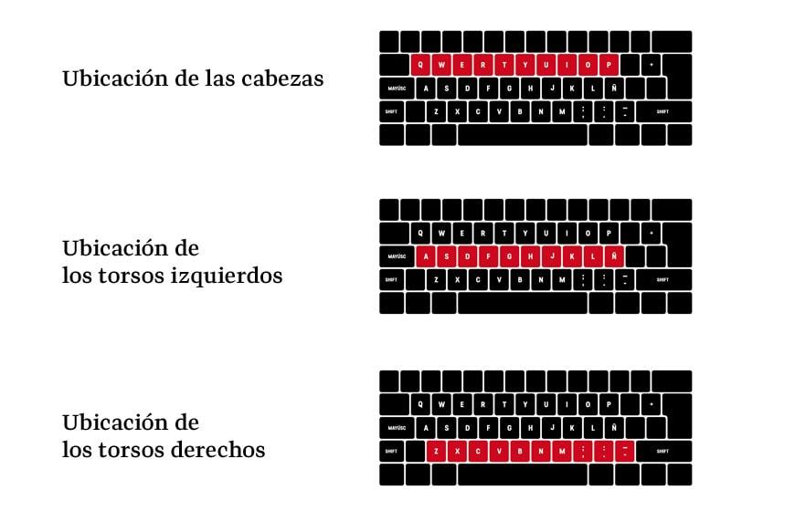 05_organizacion_teclado1