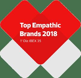 Top Empathic Brands 2018: 1ª Ola: IBEX 35